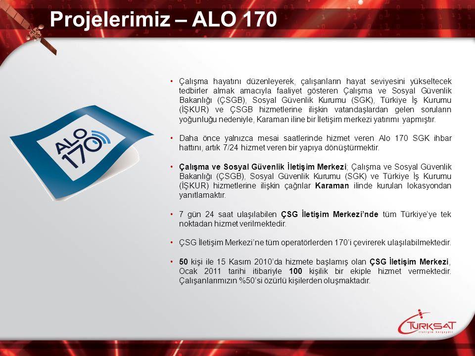 Projelerimiz – ALO 170