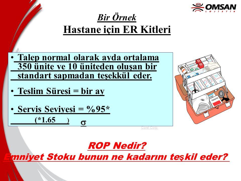 Hastane için ER Kitleri Emniyet Stoku bunun ne kadarını teşkil eder