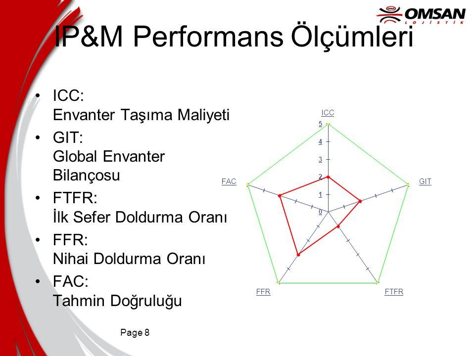 IP&M Performans Ölçümleri