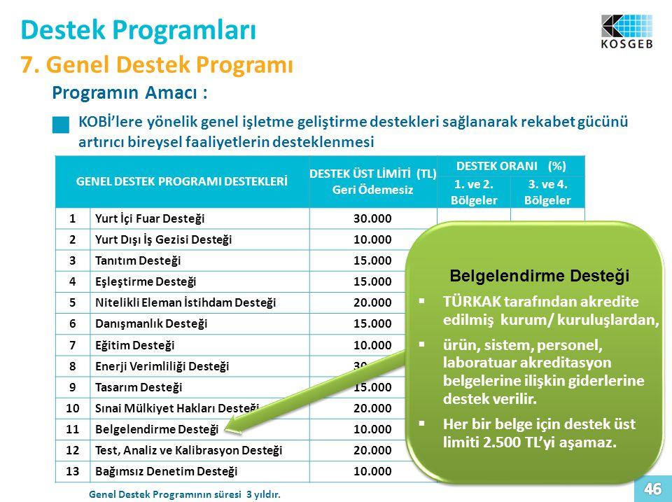GENEL DESTEK PROGRAMI DESTEKLERİ