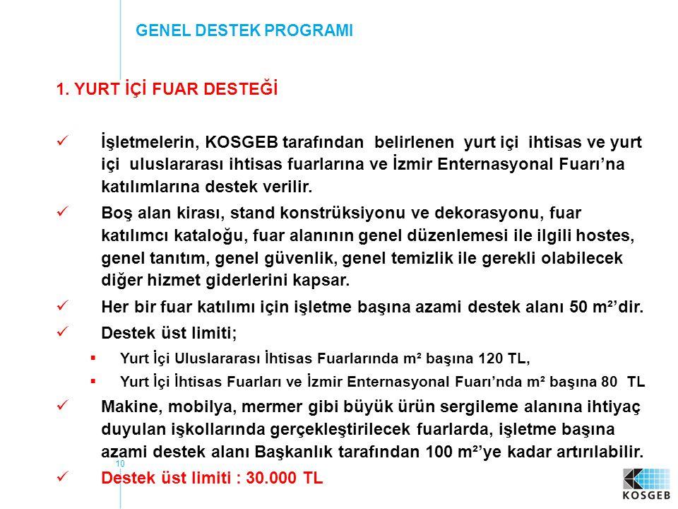GENEL DESTEK PROGRAMI 1. YURT İÇİ FUAR DESTEĞİ.