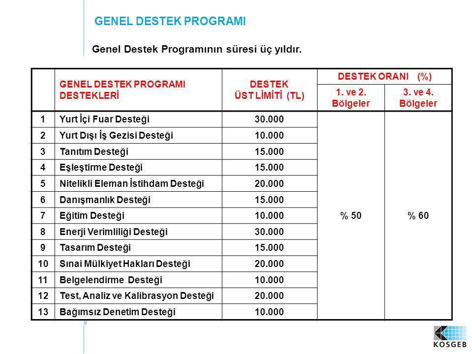 GENEL DESTEK PROGRAMI Genel Destek Programının süresi üç yıldır.