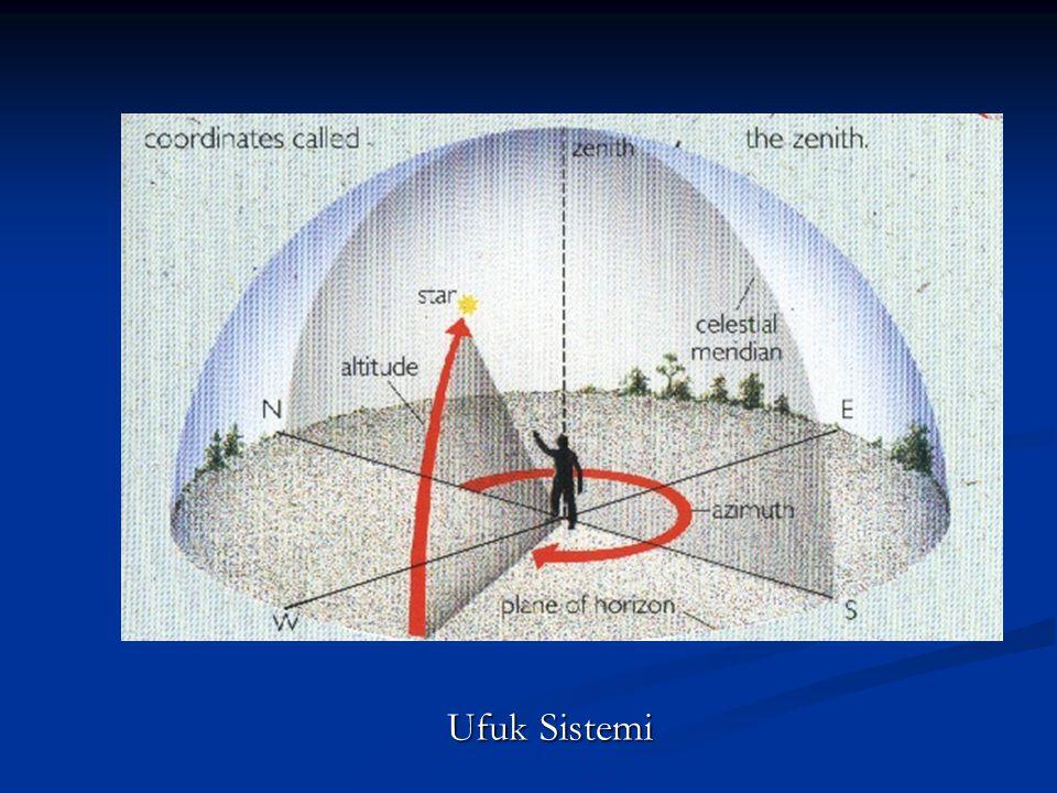 Ufuk Sistemi