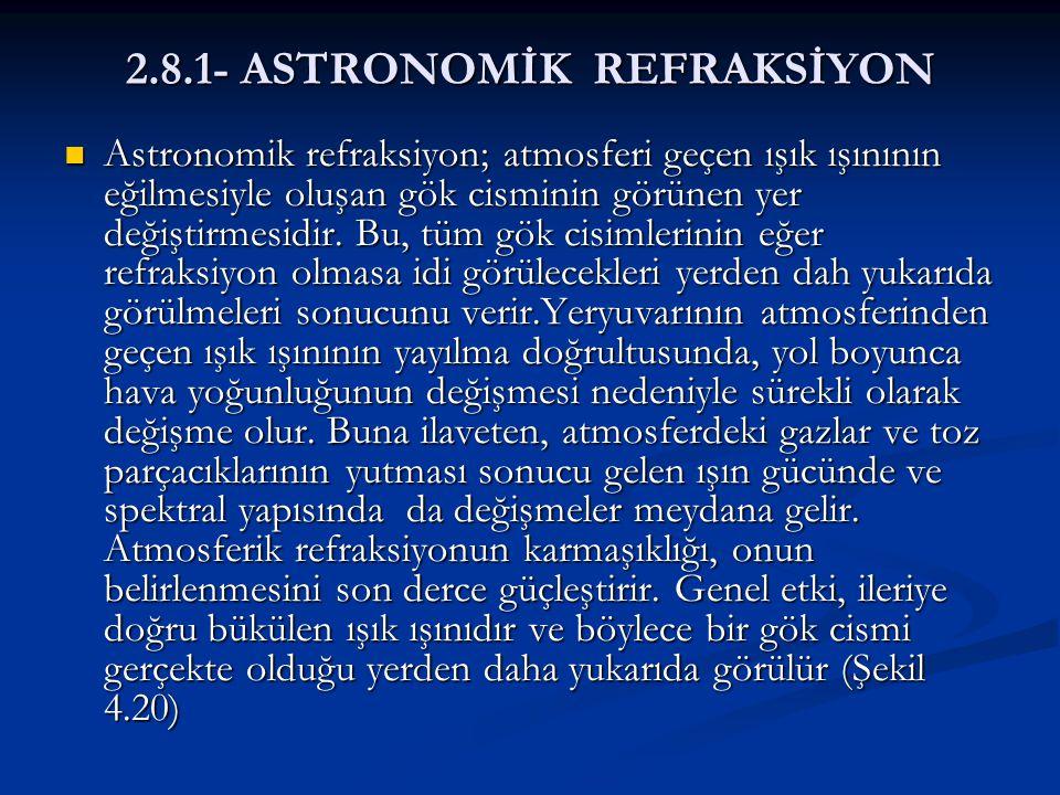 2.8.1- ASTRONOMİK REFRAKSİYON