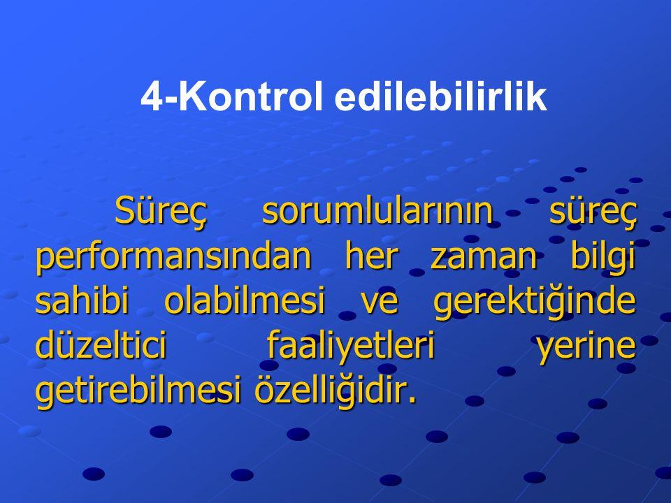 4-Kontrol edilebilirlik