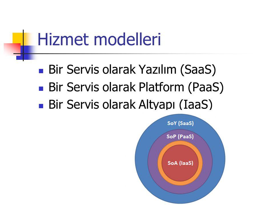 Hizmet modelleri Bir Servis olarak Yazılım (SaaS)
