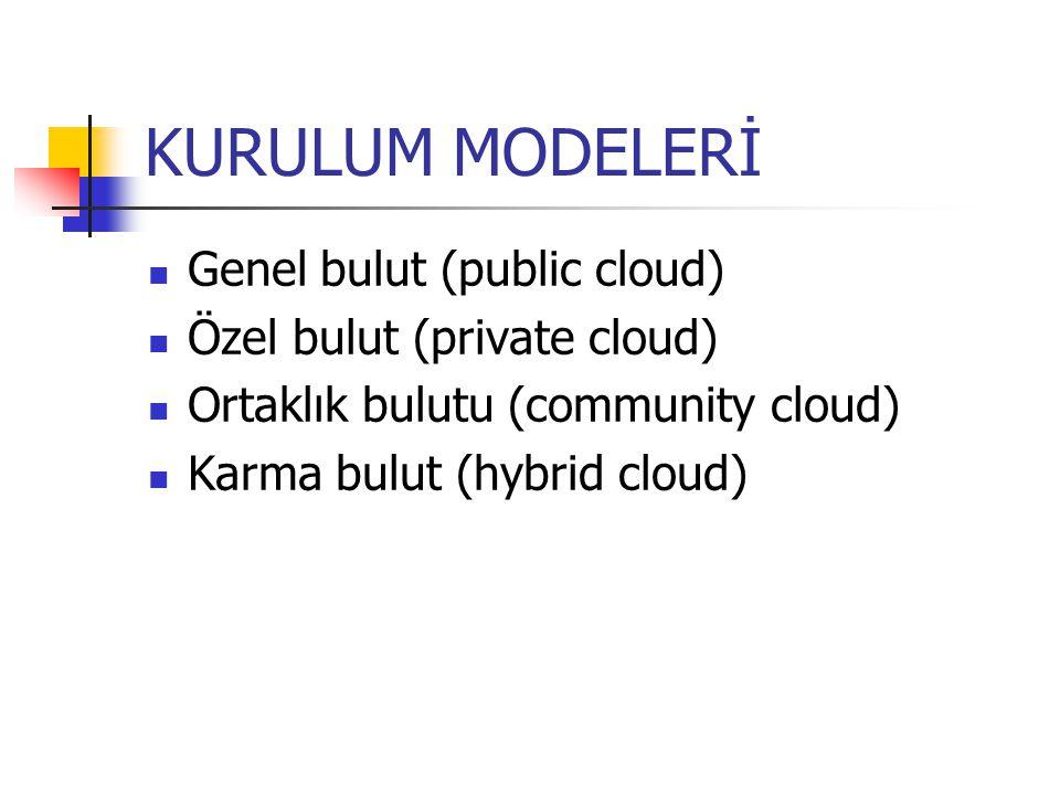 KURULUM MODELERİ Genel bulut (public cloud) Özel bulut (private cloud)