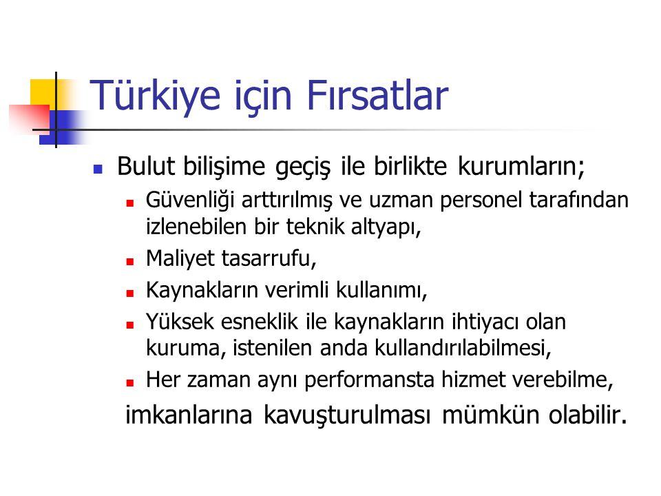 Türkiye için Fırsatlar