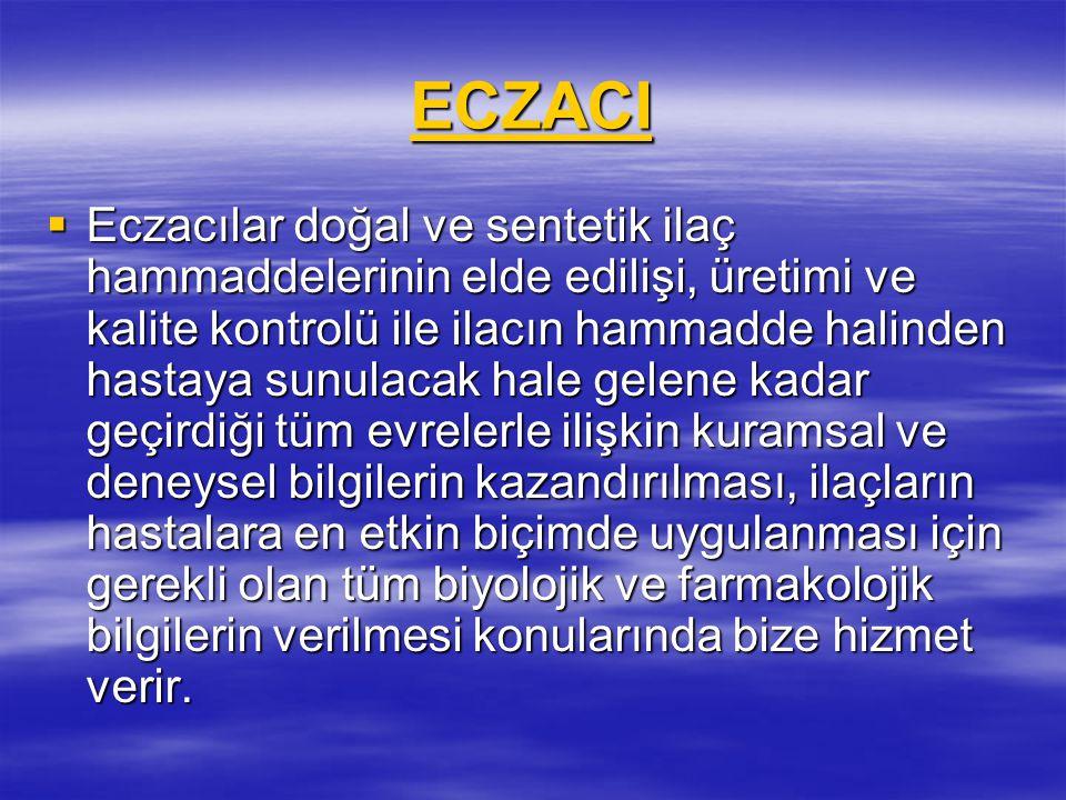 ECZACI