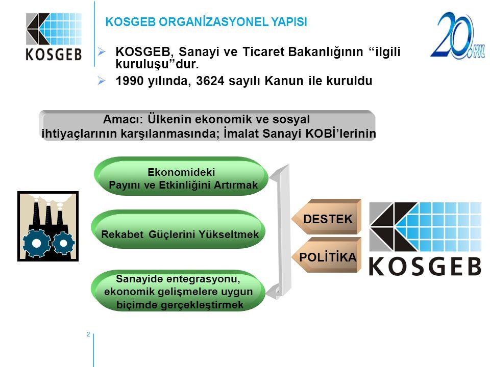KOSGEB, Sanayi ve Ticaret Bakanlığının ilgili kuruluşu dur.