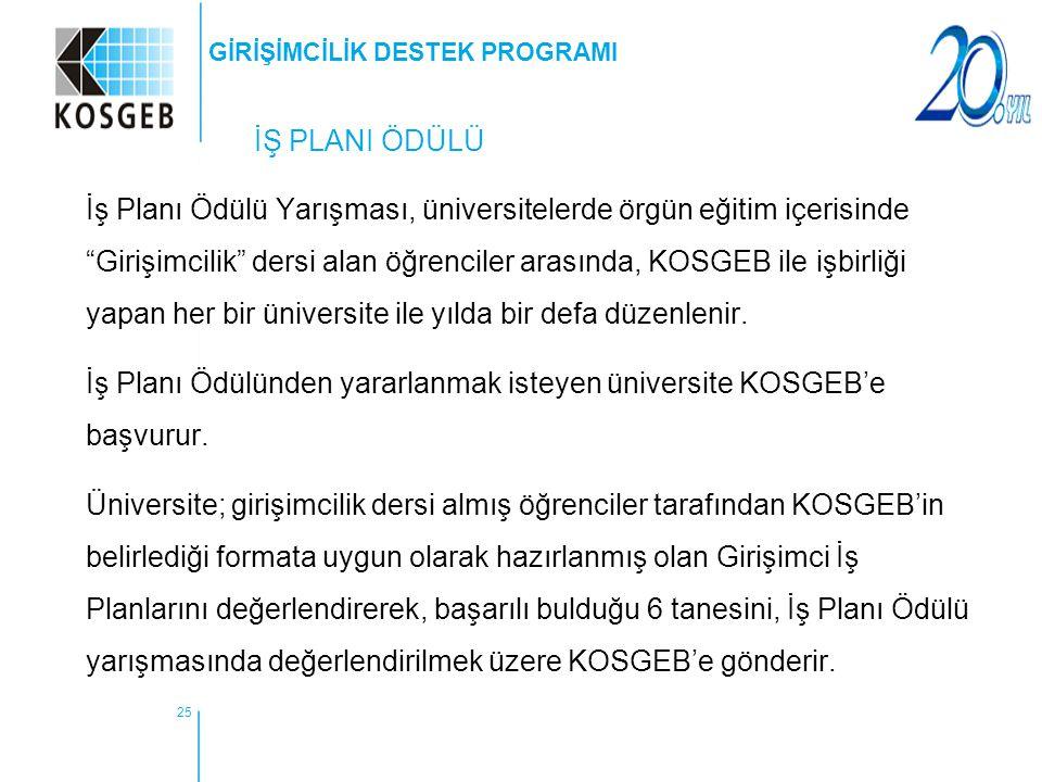 İş Planı Ödülünden yararlanmak isteyen üniversite KOSGEB'e başvurur.
