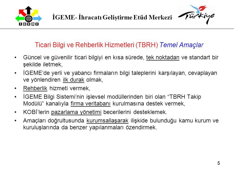 Ticari Bilgi ve Rehberlik Hizmetleri (TBRH) Temel Amaçlar