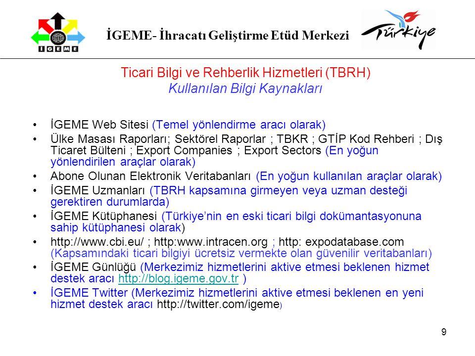 Ticari Bilgi ve Rehberlik Hizmetleri (TBRH) Kullanılan Bilgi Kaynakları