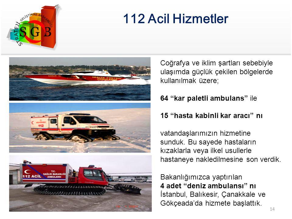 112 Acil Hizmetler Coğrafya ve iklim şartları sebebiyle