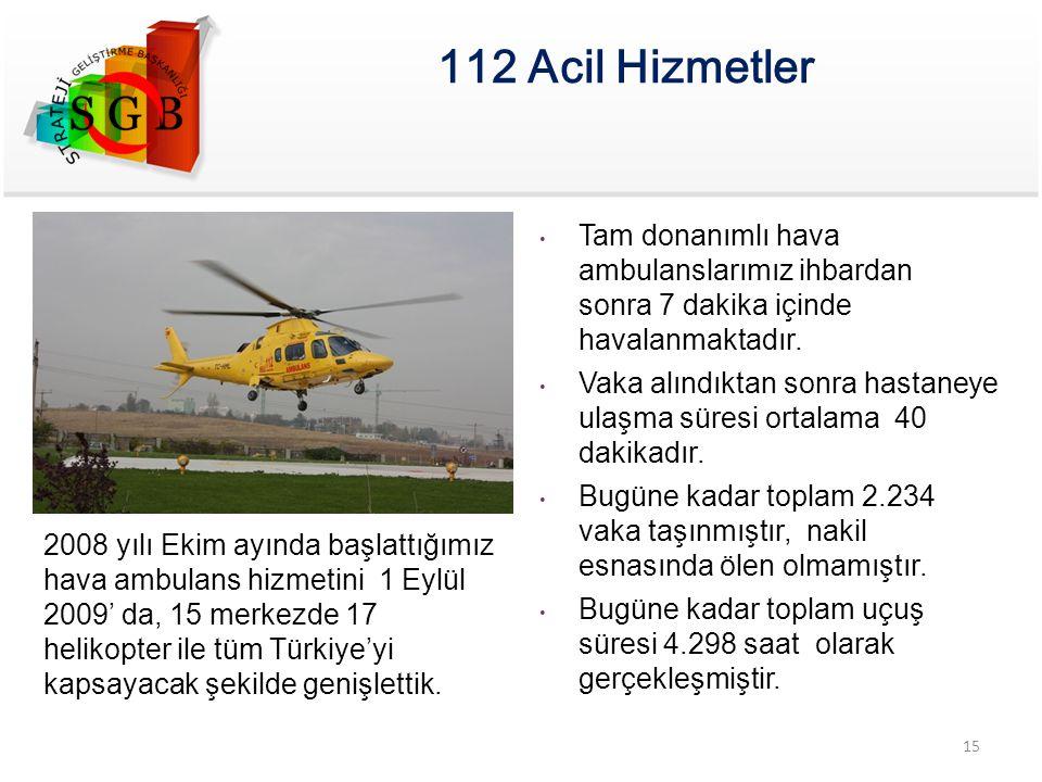 112 Acil Hizmetler Tam donanımlı hava ambulanslarımız ihbardan sonra 7 dakika içinde havalanmaktadır.