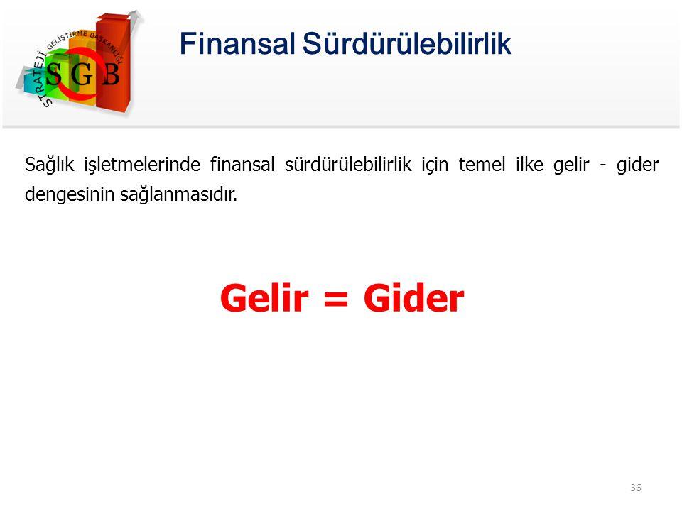 Finansal Sürdürülebilirlik