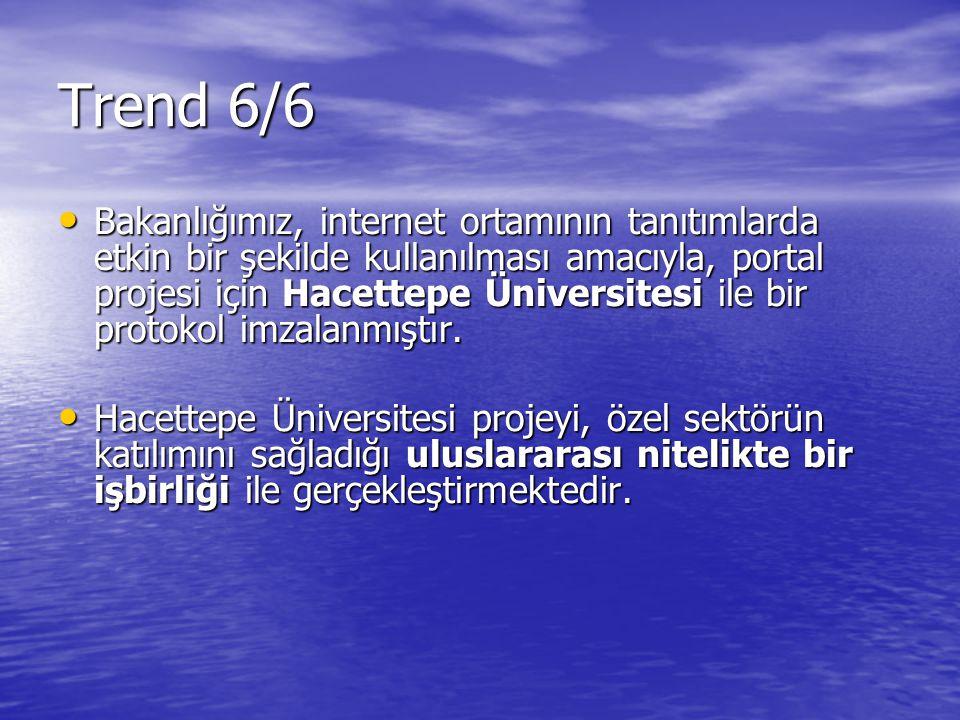 Trend 6/6