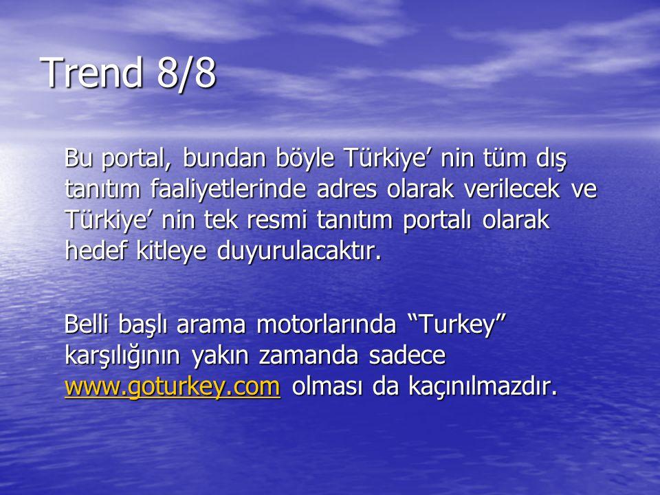 Trend 8/8