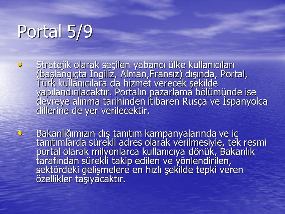 Portal 5/9