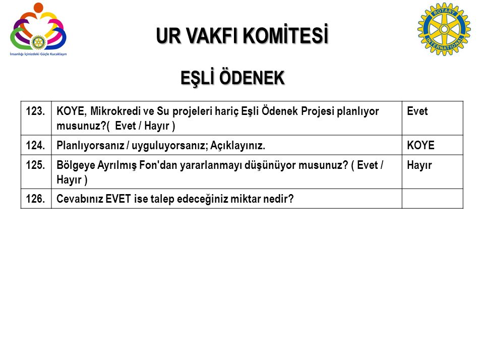 UR VAKFI KOMİTESİ EŞLİ ÖDENEK 123.