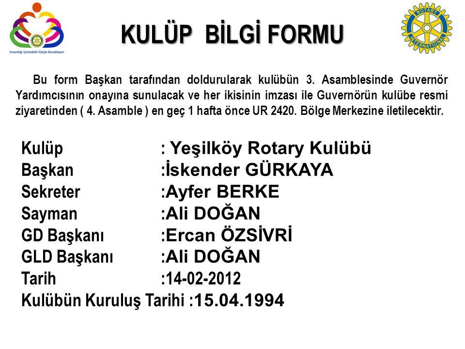 KULÜP BİLGİ FORMU Kulüp : Yeşilköy Rotary Kulübü