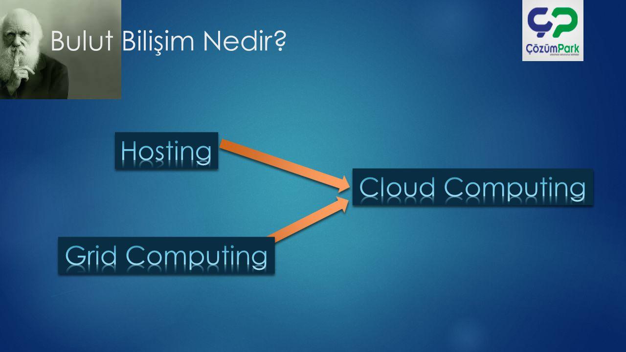 Bulut Bilişim Nedir Hosting Cloud Computing Grid Computing