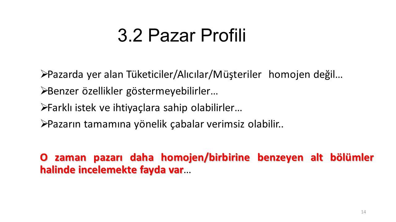 3.2 Pazar Profili Pazarda yer alan Tüketiciler/Alıcılar/Müşteriler homojen değil… Benzer özellikler göstermeyebilirler…