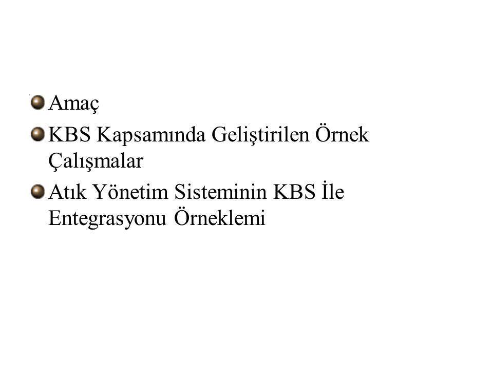 Amaç KBS Kapsamında Geliştirilen Örnek Çalışmalar.