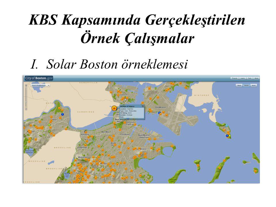 KBS Kapsamında Gerçekleştirilen Örnek Çalışmalar