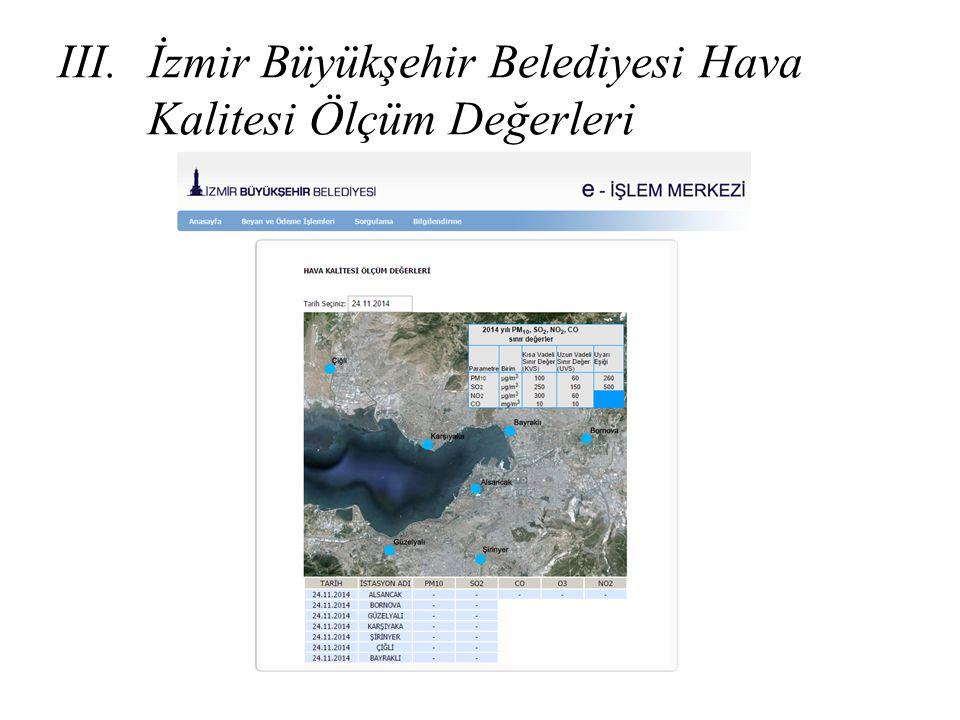 İzmir Büyükşehir Belediyesi Hava Kalitesi Ölçüm Değerleri