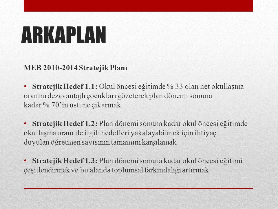 ARKAPLAN MEB 2010-2014 Stratejik Planı