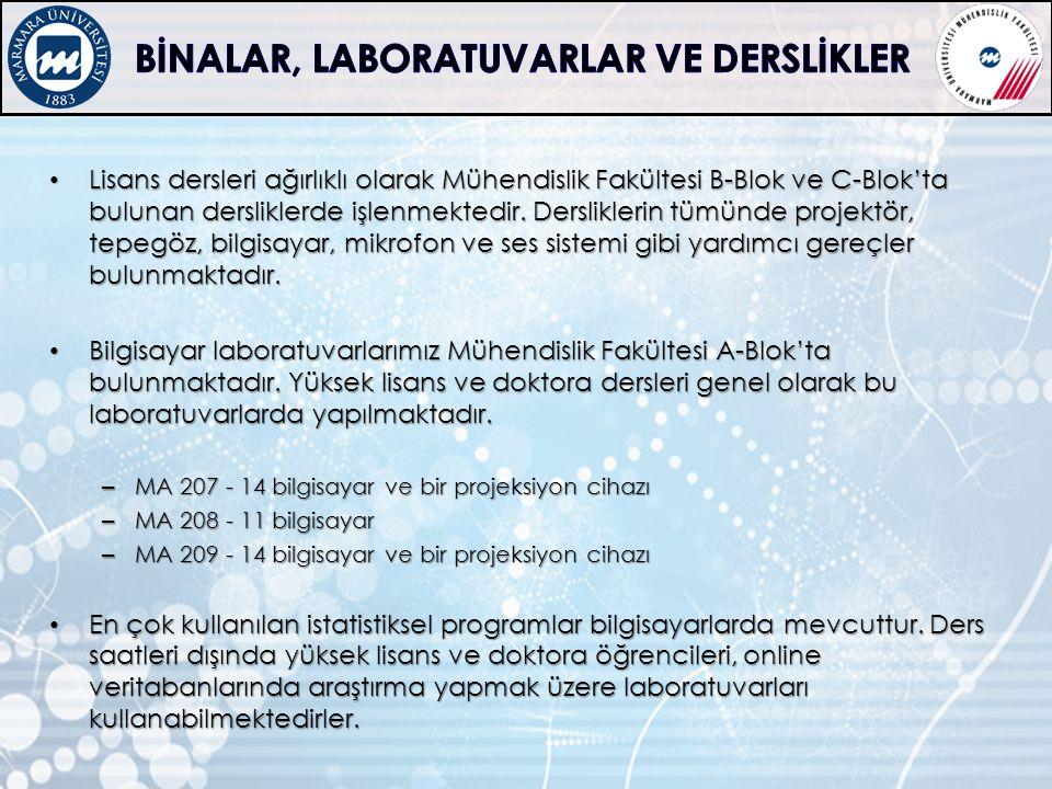BİNALAR, LABORATUVARLAR VE DERSLİKLER