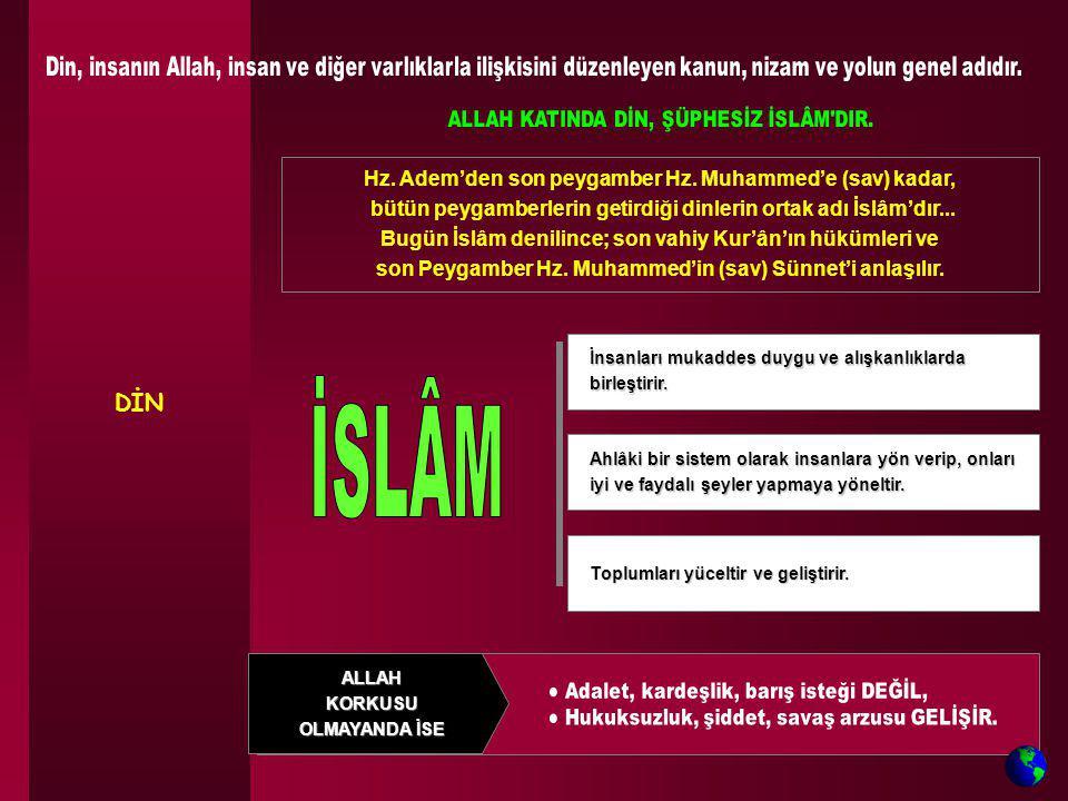 İSLÂM DİN Hz. Adem'den son peygamber Hz. Muhammed'e (sav) kadar,