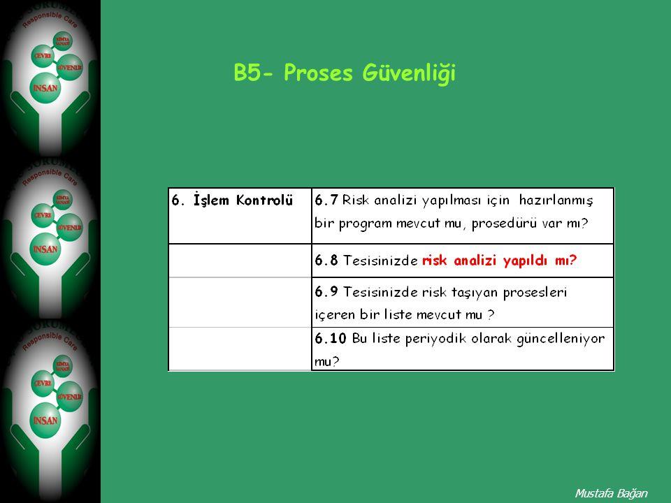 B5- Proses Güvenliği Mustafa Bağan