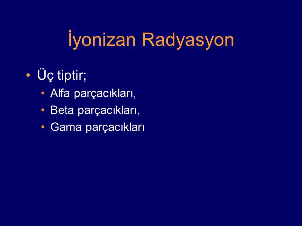 İyonizan Radyasyon Üç tiptir; Alfa parçacıkları, Beta parçacıkları,