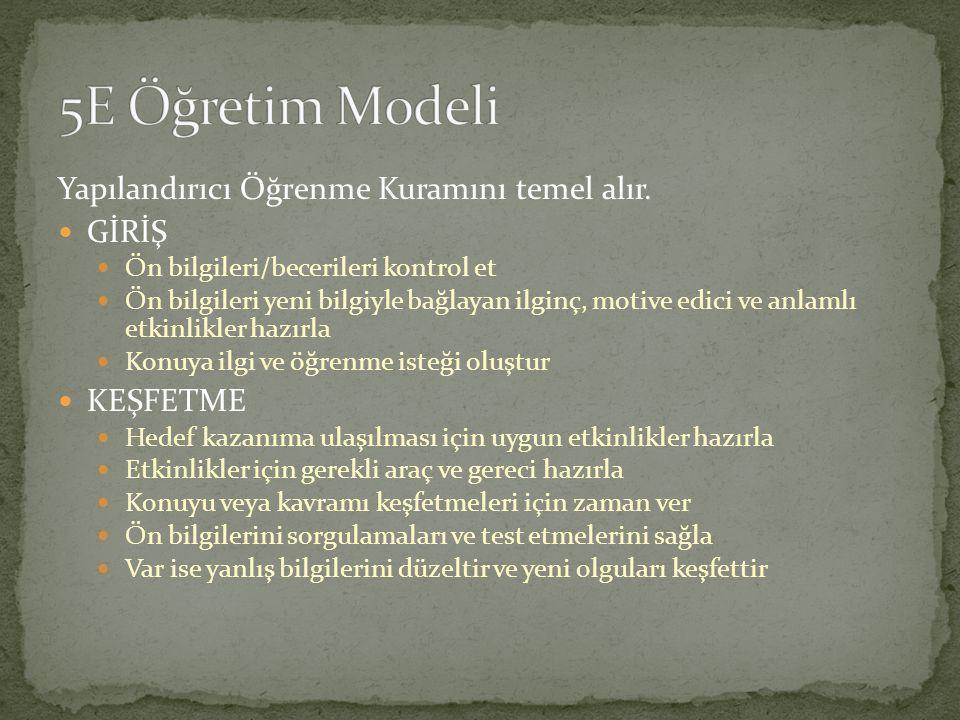 5E Öğretim Modeli Yapılandırıcı Öğrenme Kuramını temel alır. GİRİŞ