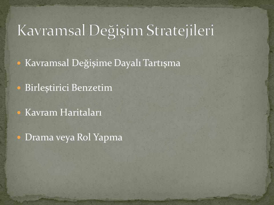 Kavramsal Değişim Stratejileri
