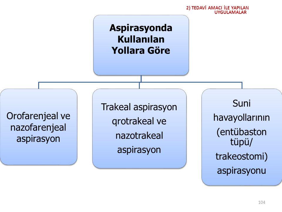 ASPİRASYON Aspirasyon 1- Açık sistem 2- Kapalı sistem