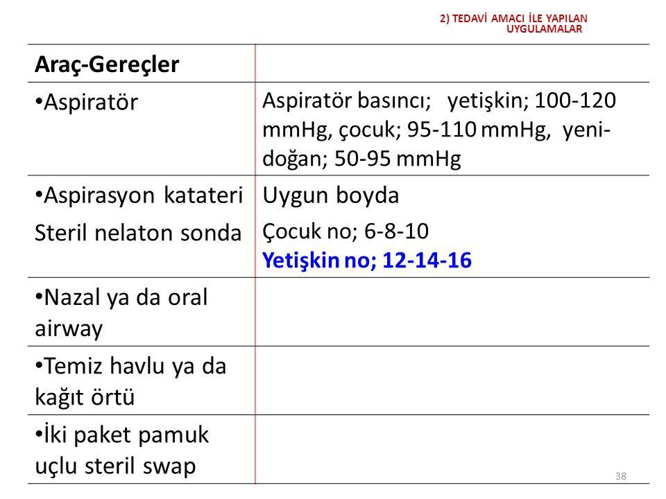 %0,9'luk sodyum klorür (NaCl) steril Hidrojen peroksit (%3) ve küvet