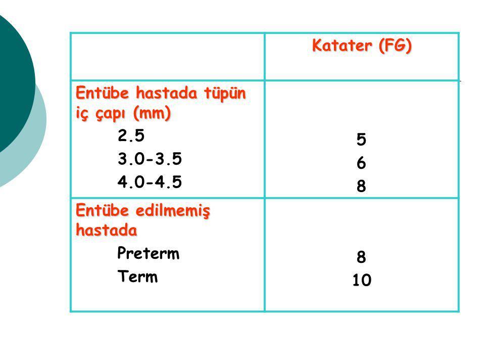 Katater (FG) Entübe hastada tüpün iç çapı (mm) 2.5. 3.0-3.5. 4.0-4.5. 5. 6. 8. Entübe edilmemiş hastada.