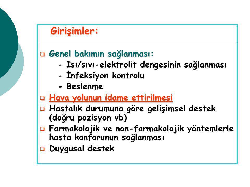 Girişimler: Genel bakımın sağlanması: - Isı/sıvı-elektrolit dengesinin sağlanması. - İnfeksiyon kontrolu.
