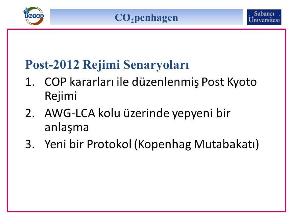 Post-2012 Rejimi Senaryoları