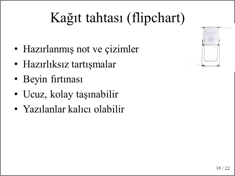 Kağıt tahtası (flipchart)