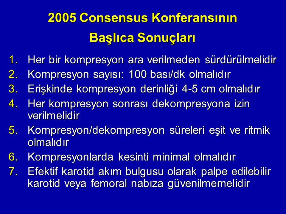 2005 Consensus Konferansının Başlıca Sonuçları