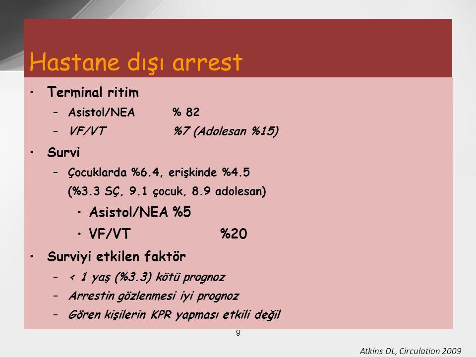 Hastane dışı arrest Terminal ritim Survi Asistol/NEA %5 VF/VT %20