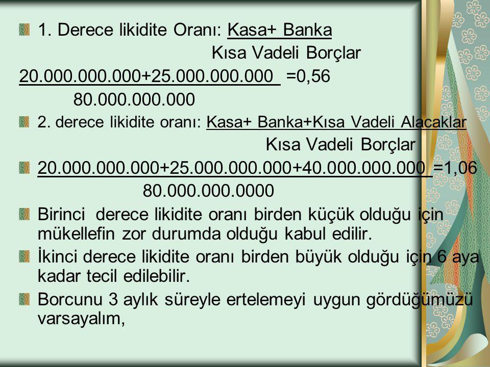 1. Derece likidite Oranı: Kasa+ Banka Kısa Vadeli Borçlar