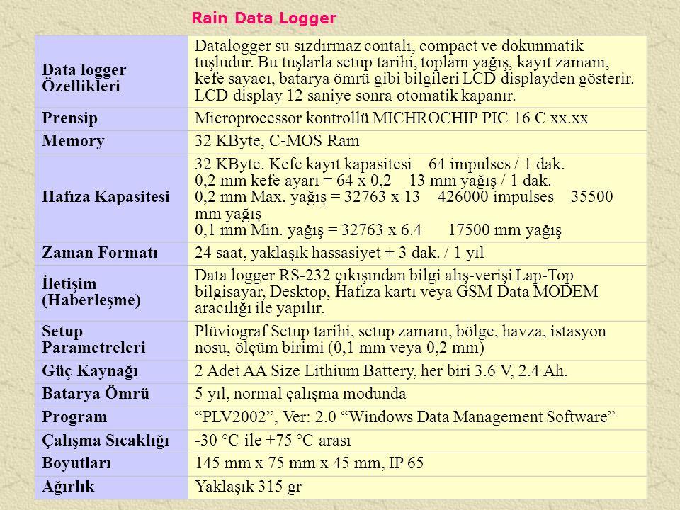 Data logger Özellikleri