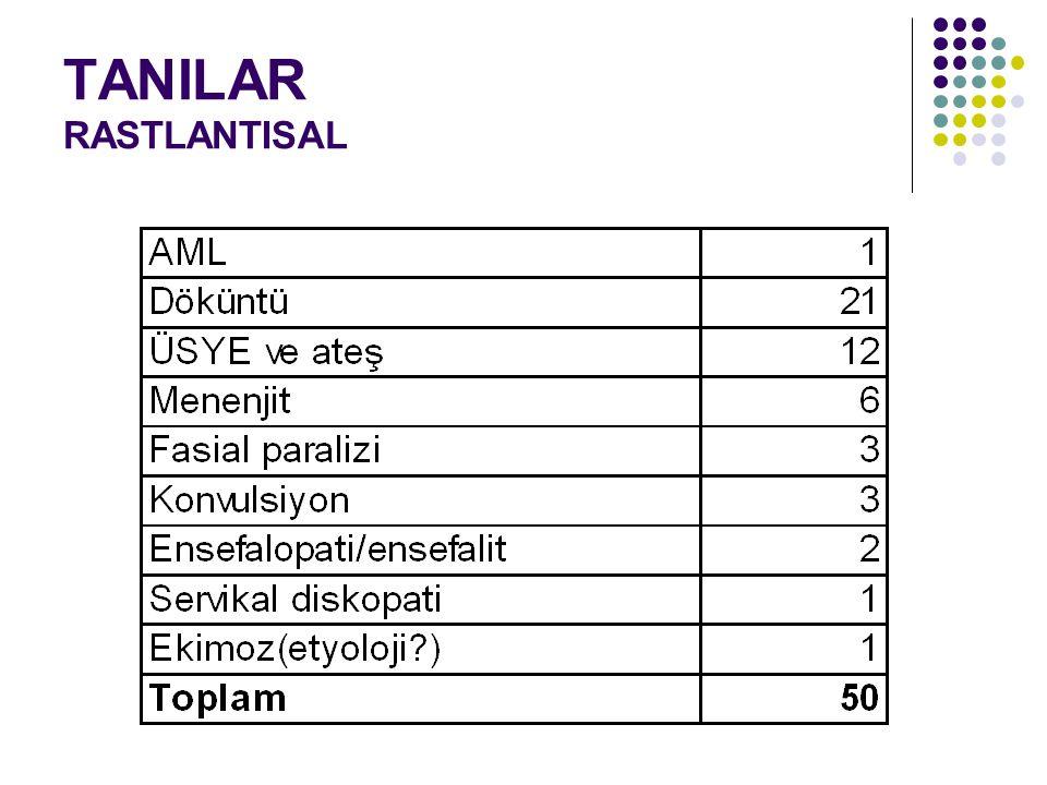 TANILAR RASTLANTISAL