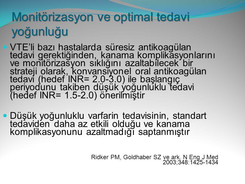 Monitörizasyon ve optimal tedavi yoğunluğu