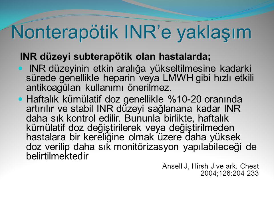 Nonterapötik INR'e yaklaşım